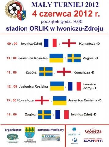 Mały Turniej 2012